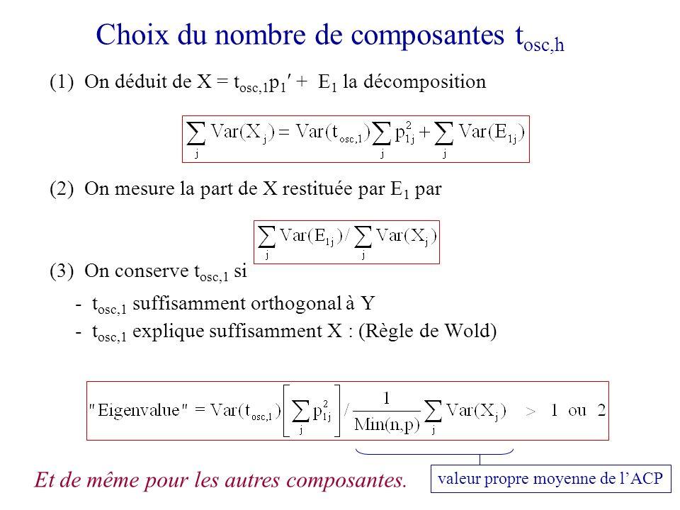 Choix du nombre de composantes tosc,h