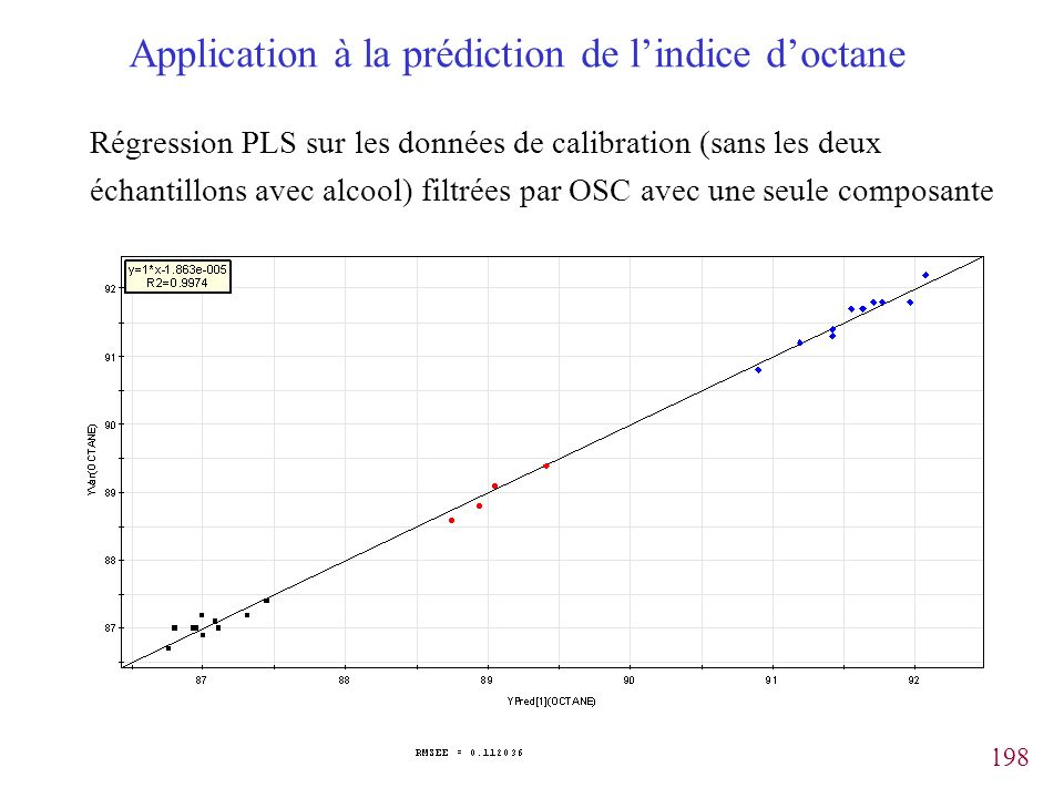 Application à la prédiction de l'indice d'octane