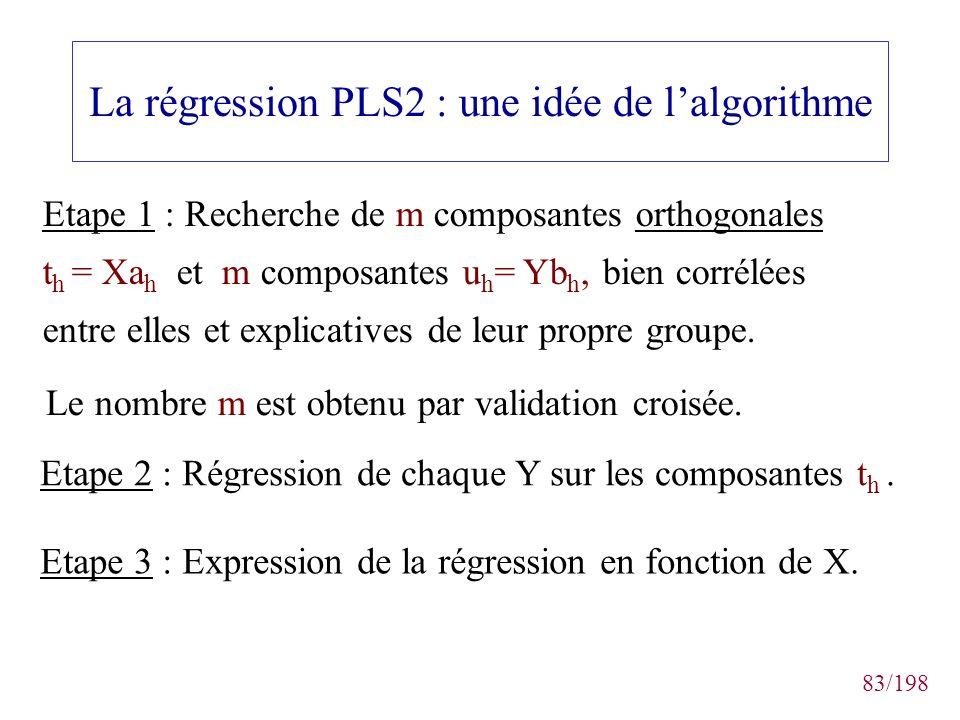 La régression PLS2 : une idée de l'algorithme