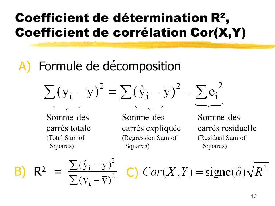 Coefficient de détermination R2, Coefficient de corrélation Cor(X,Y)