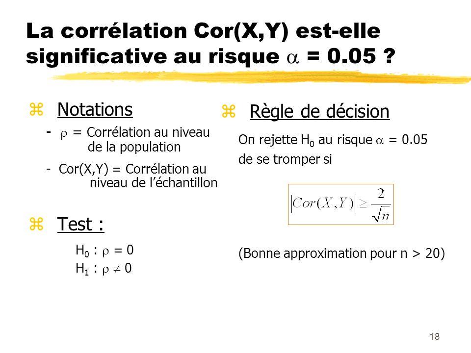 La corrélation Cor(X,Y) est-elle significative au risque  = 0.05