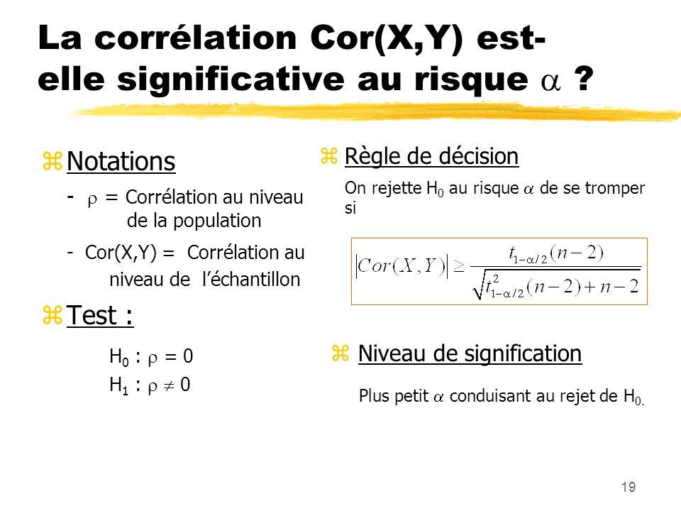 La corrélation Cor(X,Y) est-elle significative au risque 