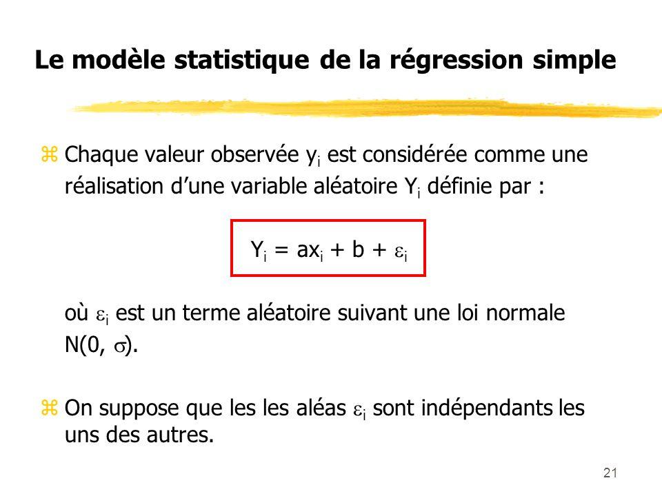 Le modèle statistique de la régression simple
