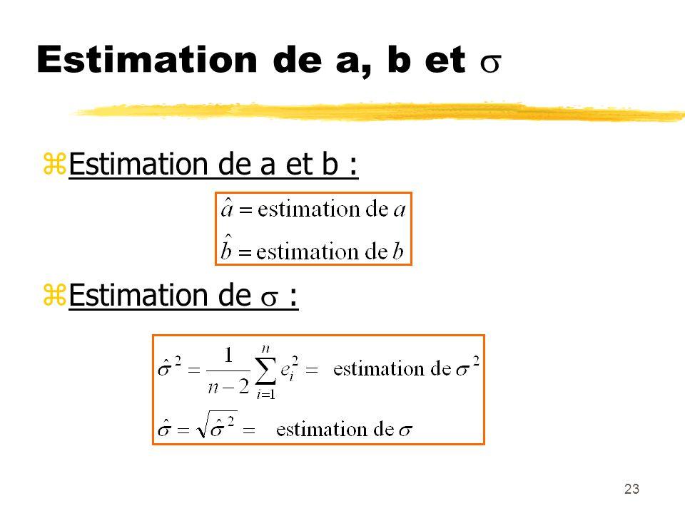 Estimation de a, b et  Estimation de a et b : Estimation de  :
