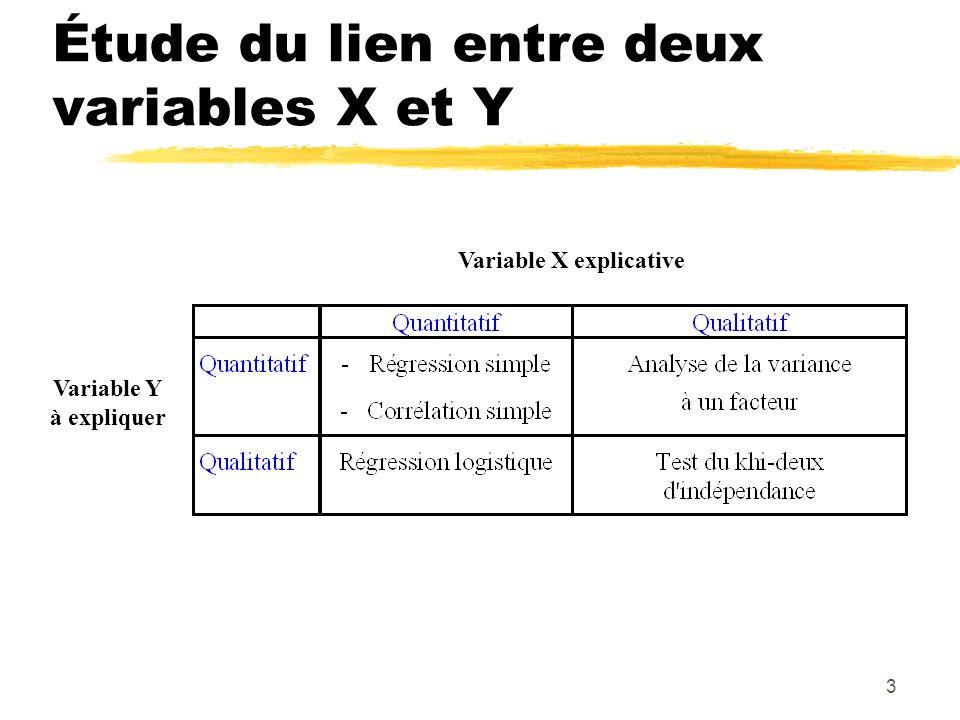 Étude du lien entre deux variables X et Y