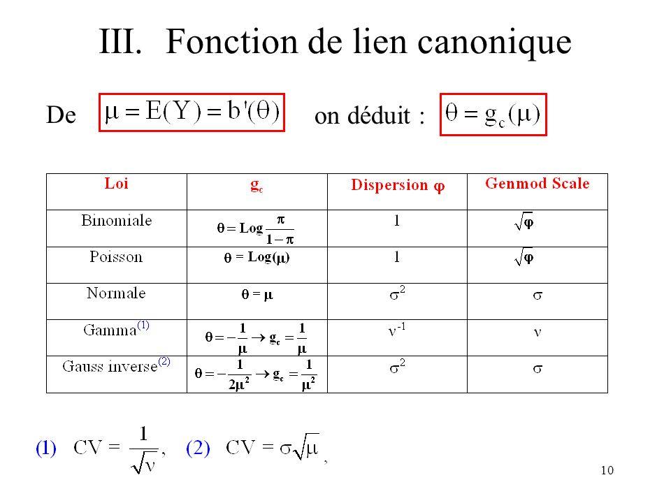 III. Fonction de lien canonique