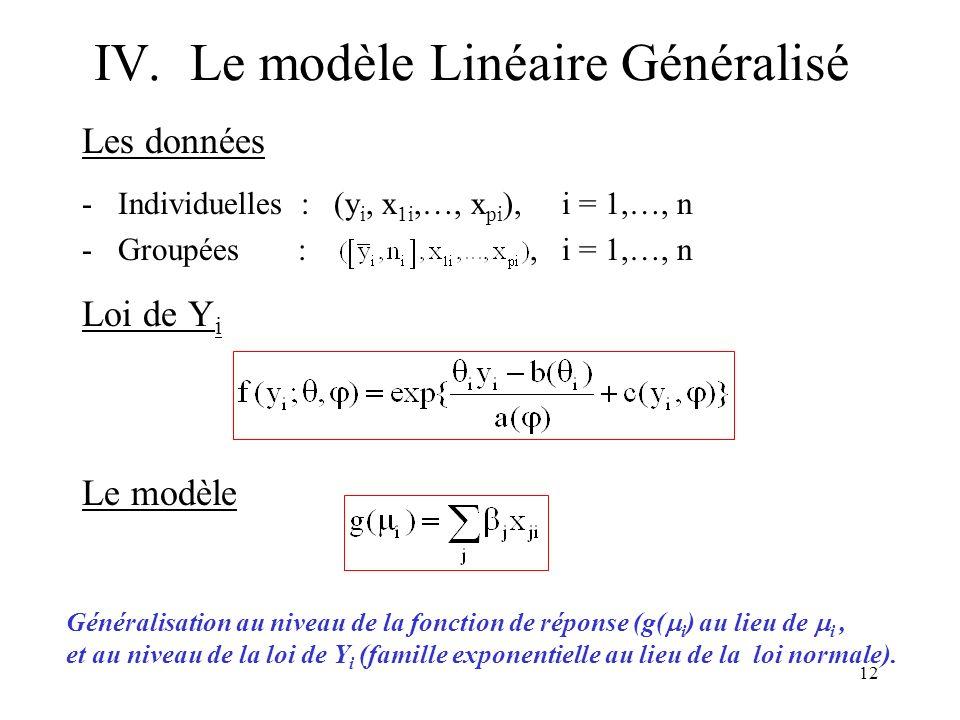 IV. Le modèle Linéaire Généralisé