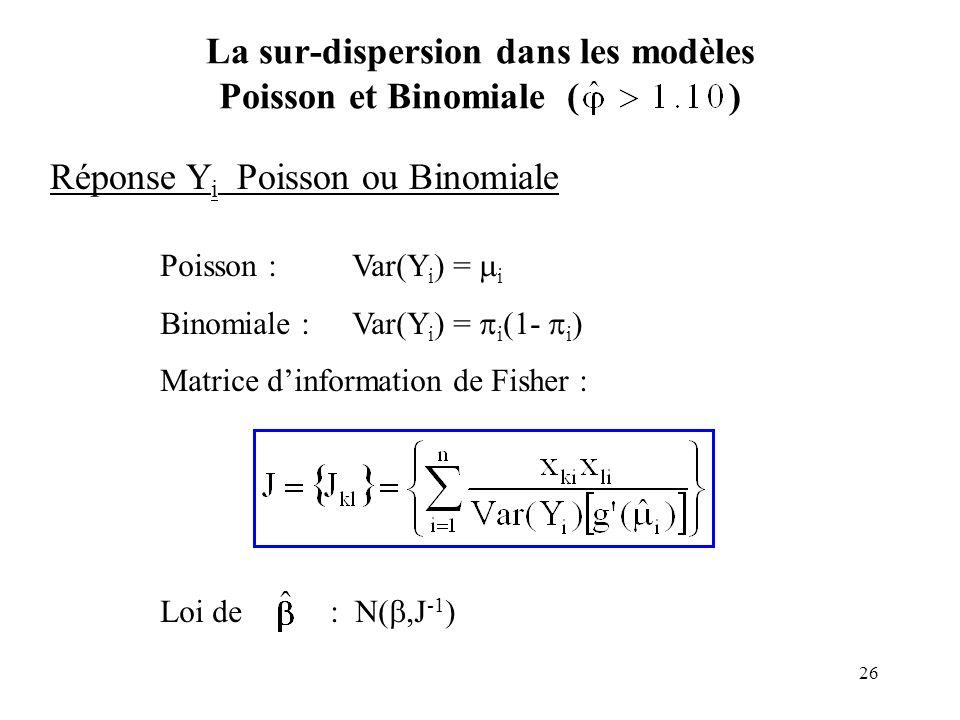 La sur-dispersion dans les modèles Poisson et Binomiale ( )
