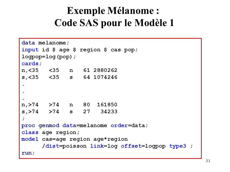 Exemple Mélanome : Code SAS pour le Modèle 1