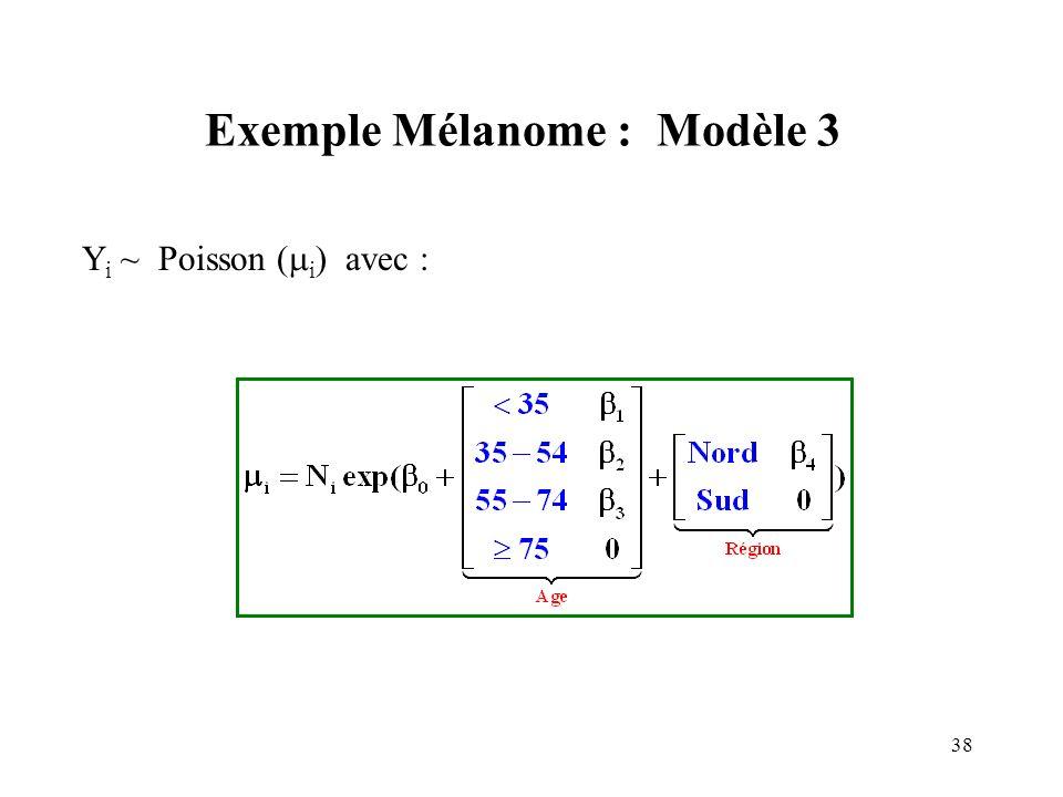 Exemple Mélanome : Modèle 3