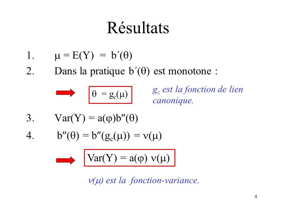 Résultats 1.  = E(Y) = b´() 2. Dans la pratique b´() est monotone :