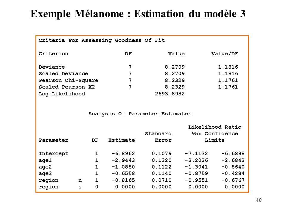 Exemple Mélanome : Estimation du modèle 3
