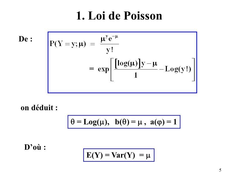 1. Loi de Poisson De : on déduit :  = Log(), b() =  , a() = 1