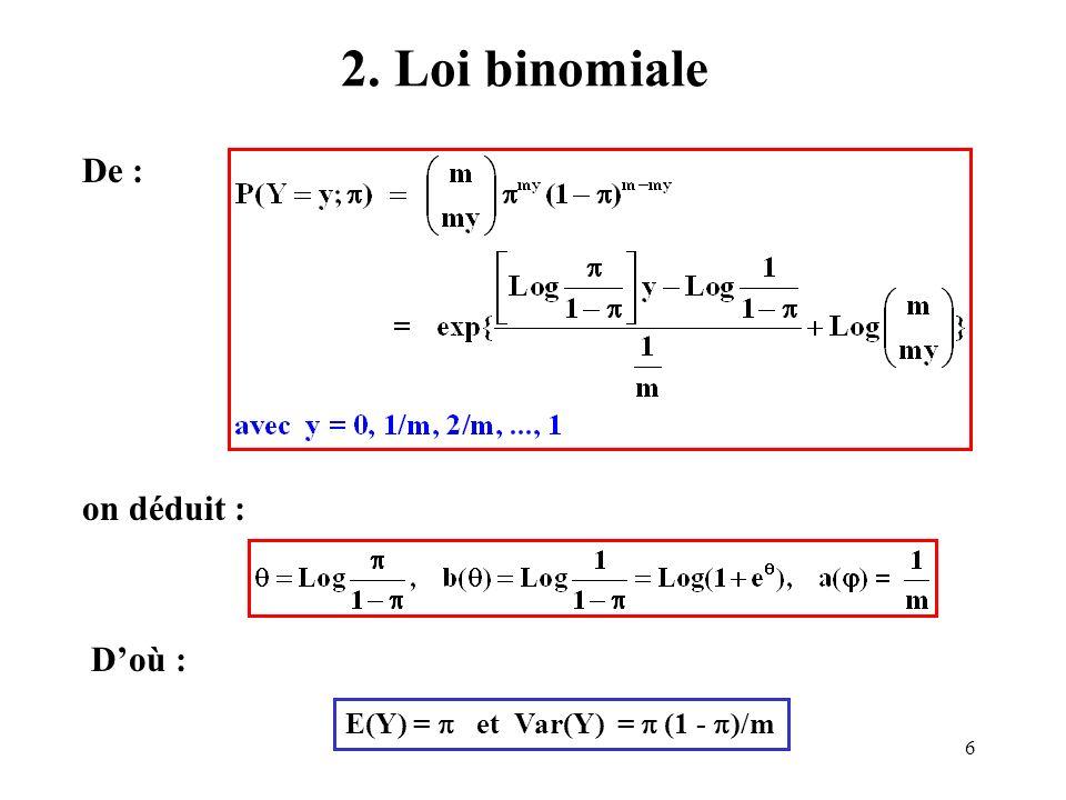 E(Y) =  et Var(Y) =  (1 - )/m