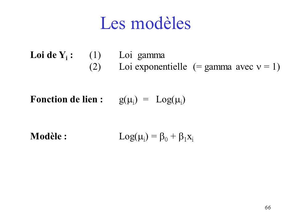 Les modèles Loi de Yi : (1) Loi gamma