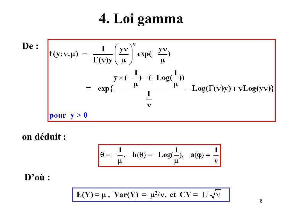 E(Y) =  , Var(Y) = 2/, et CV =