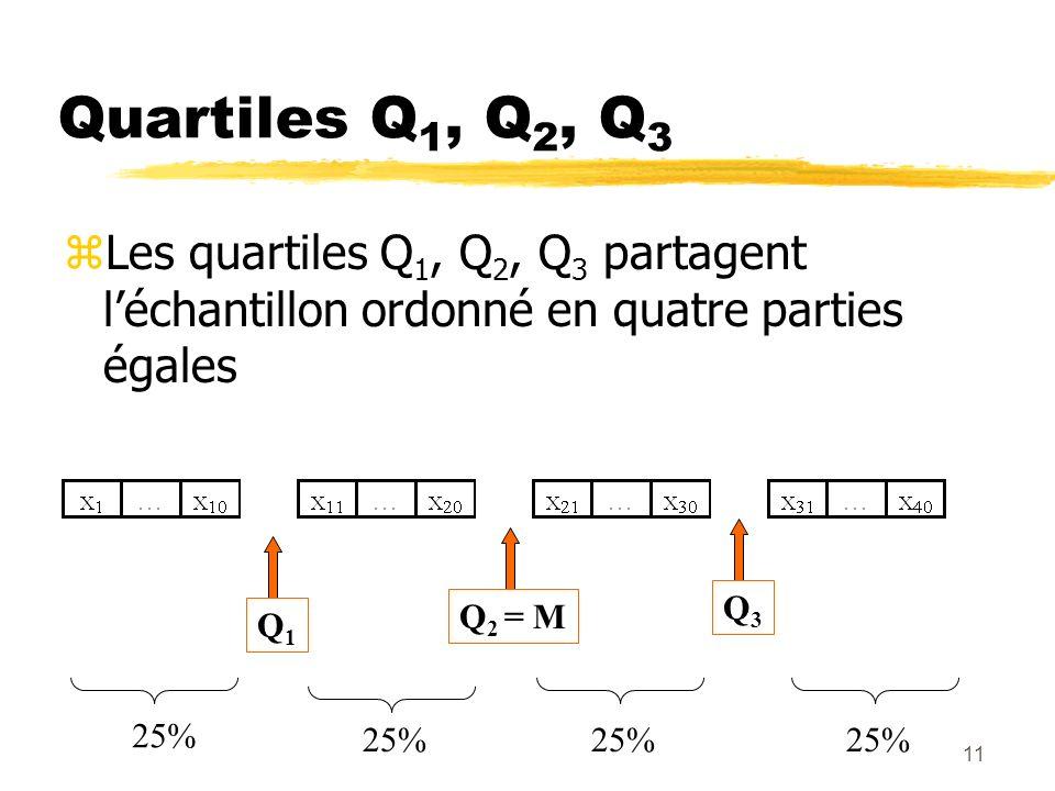Quartiles Q1, Q2, Q3 Les quartiles Q1, Q2, Q3 partagent l'échantillon ordonné en quatre parties égales.