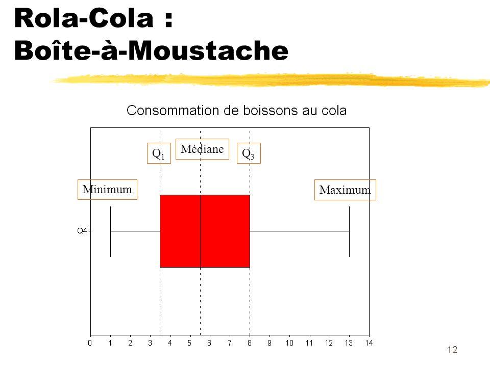 Rola-Cola : Boîte-à-Moustache