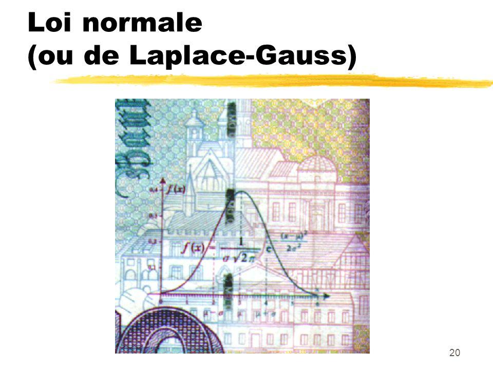 Loi normale (ou de Laplace-Gauss)