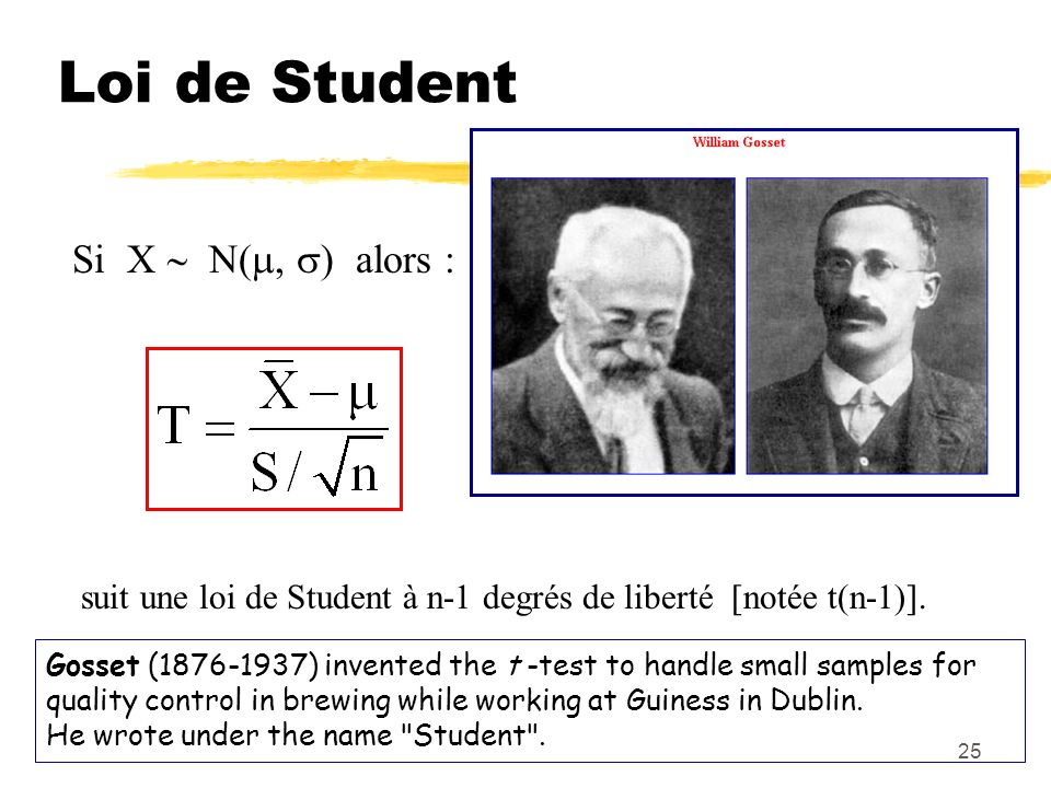 Loi de Student Si X  N(, ) alors :