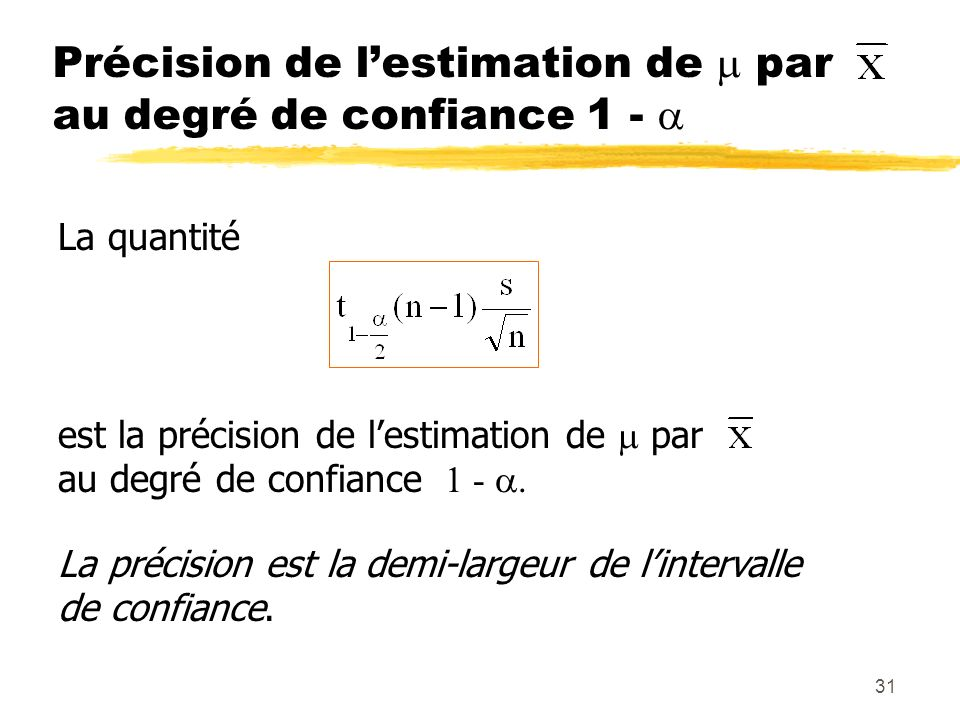 Précision de l'estimation de  par au degré de confiance 1 - 