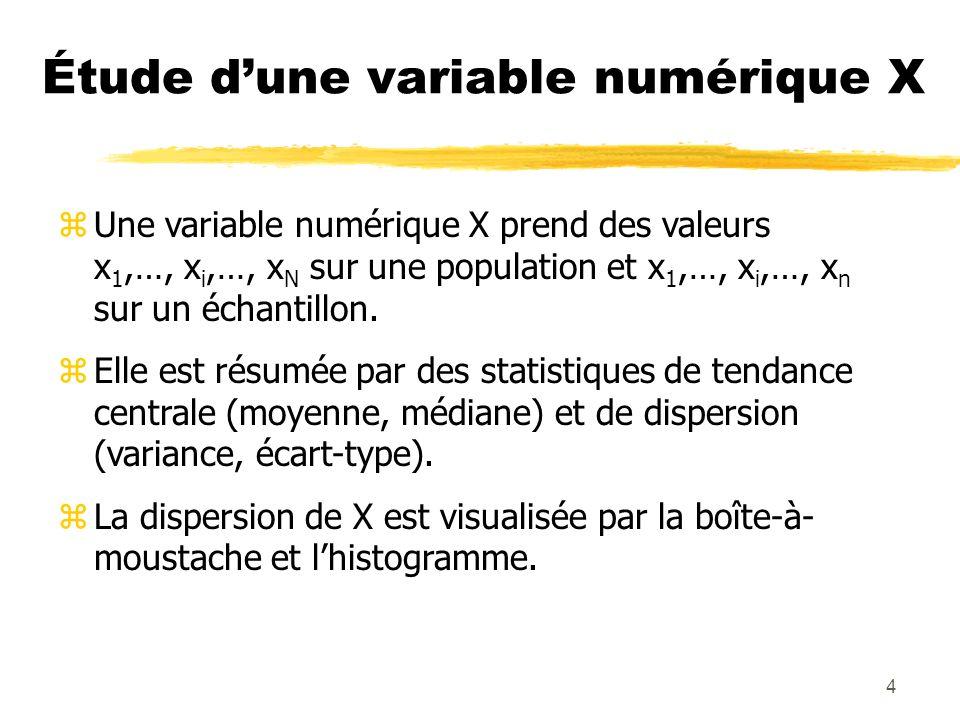 Étude d'une variable numérique X