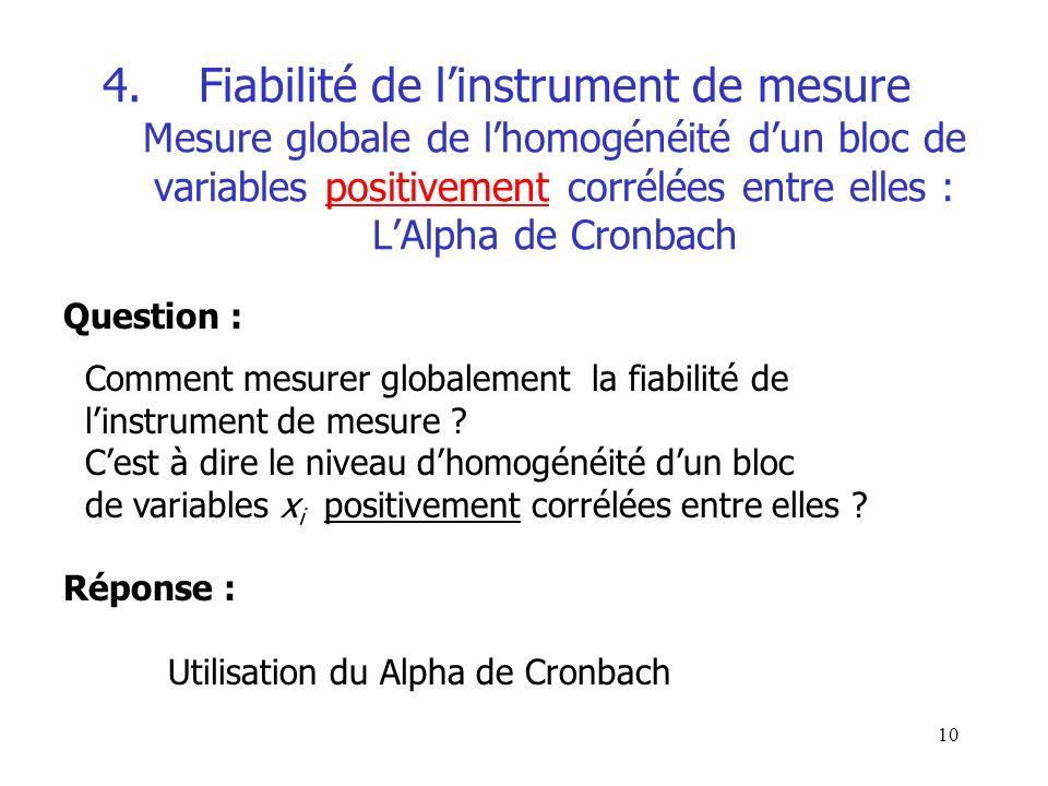 Fiabilité de l'instrument de mesure Mesure globale de l'homogénéité d'un bloc de variables positivement corrélées entre elles : L'Alpha de Cronbach