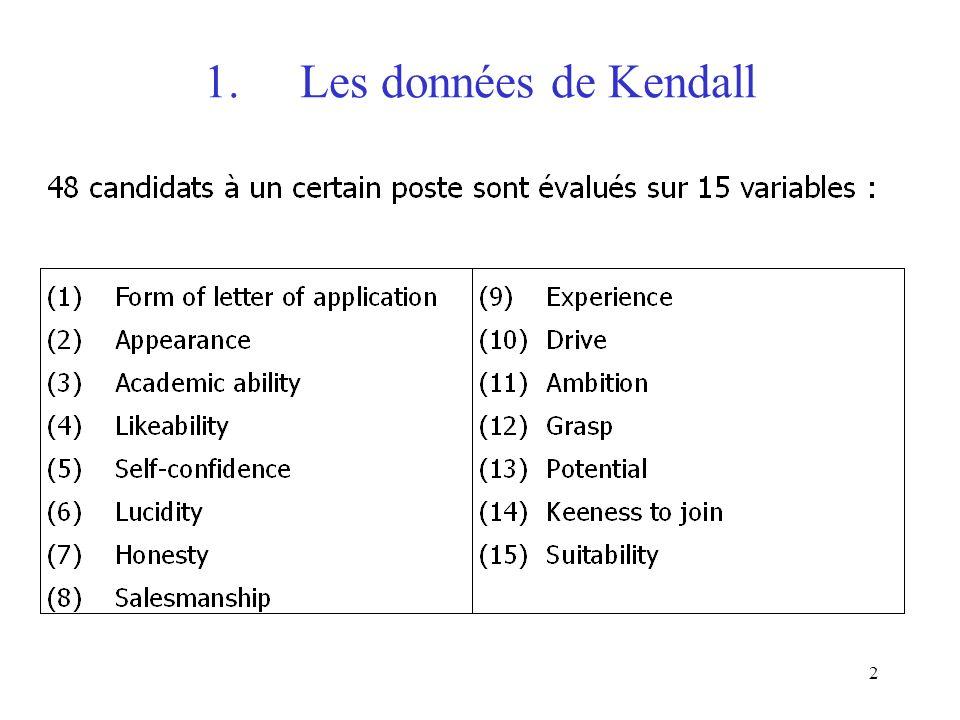 1. Les données de Kendall