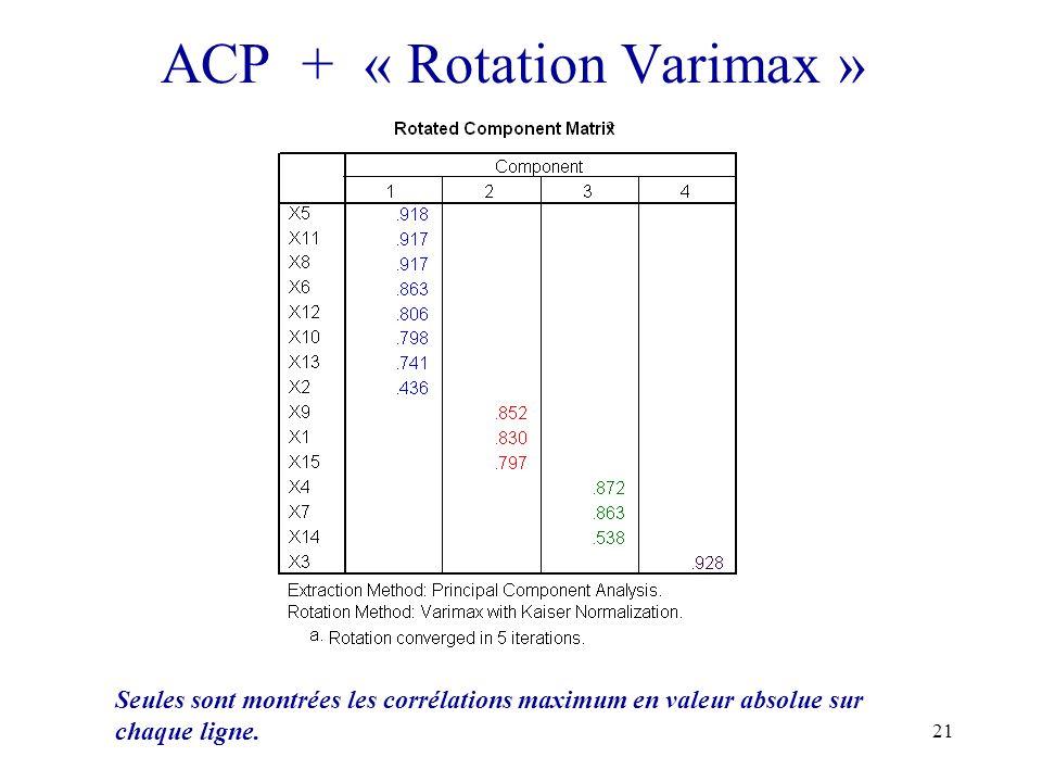 ACP + « Rotation Varimax »