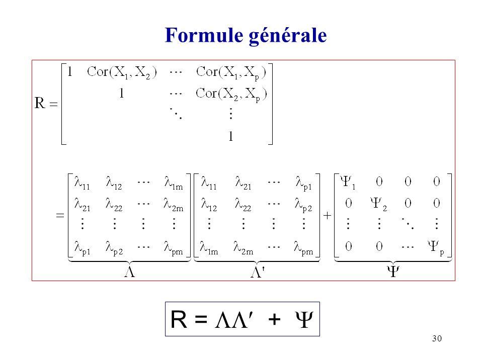 Formule générale R =  + 