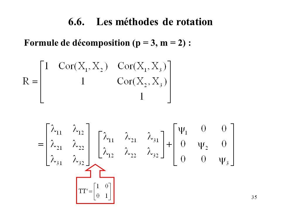 6.6. Les méthodes de rotation