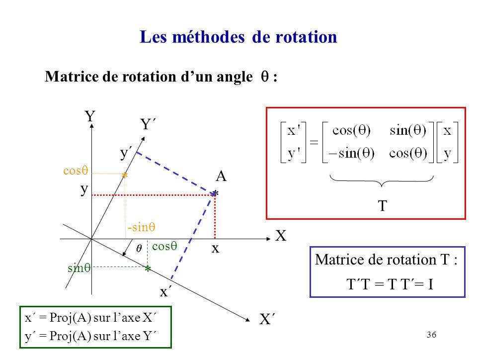 Les méthodes de rotation