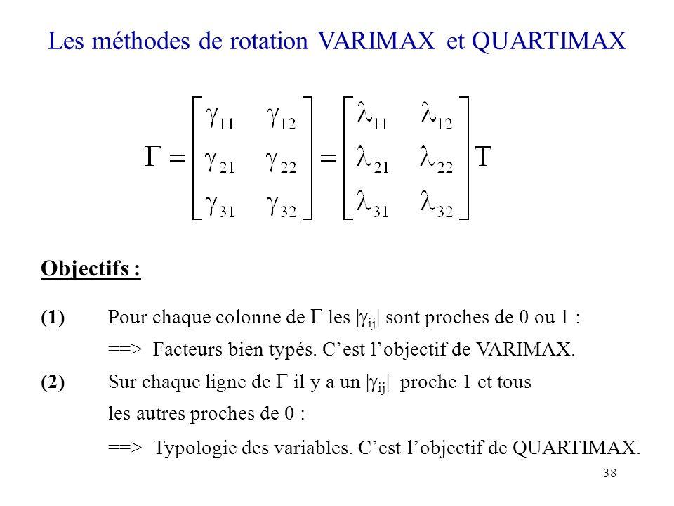 Les méthodes de rotation VARIMAX et QUARTIMAX