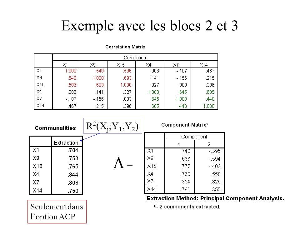 Exemple avec les blocs 2 et 3