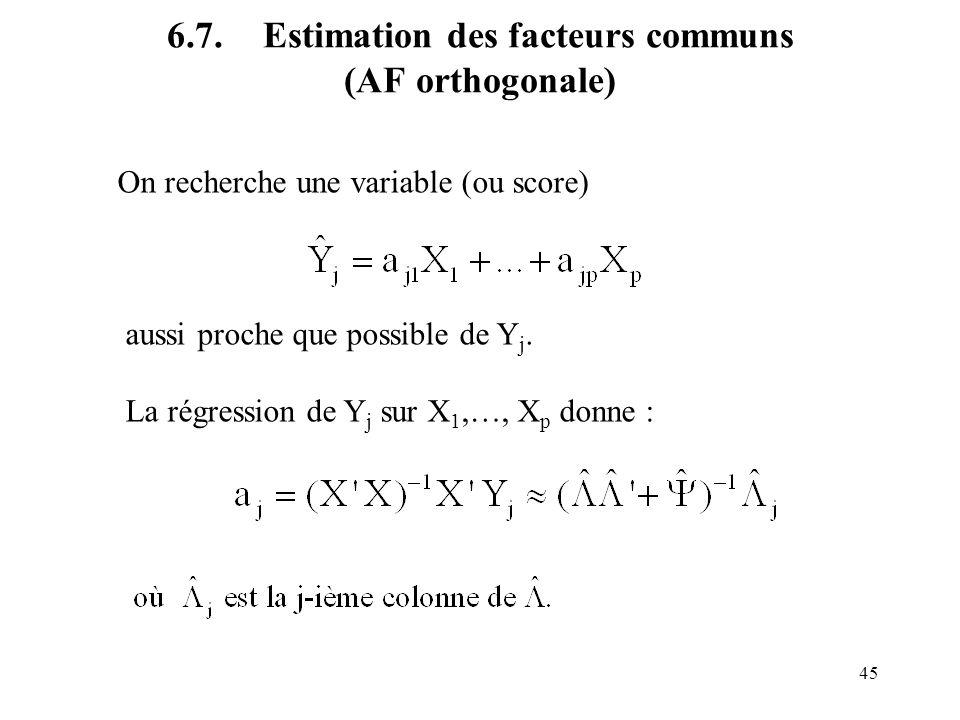 6.7. Estimation des facteurs communs (AF orthogonale)