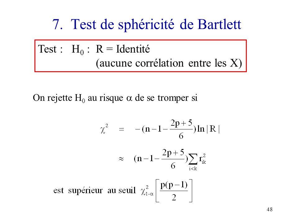 7. Test de sphéricité de Bartlett