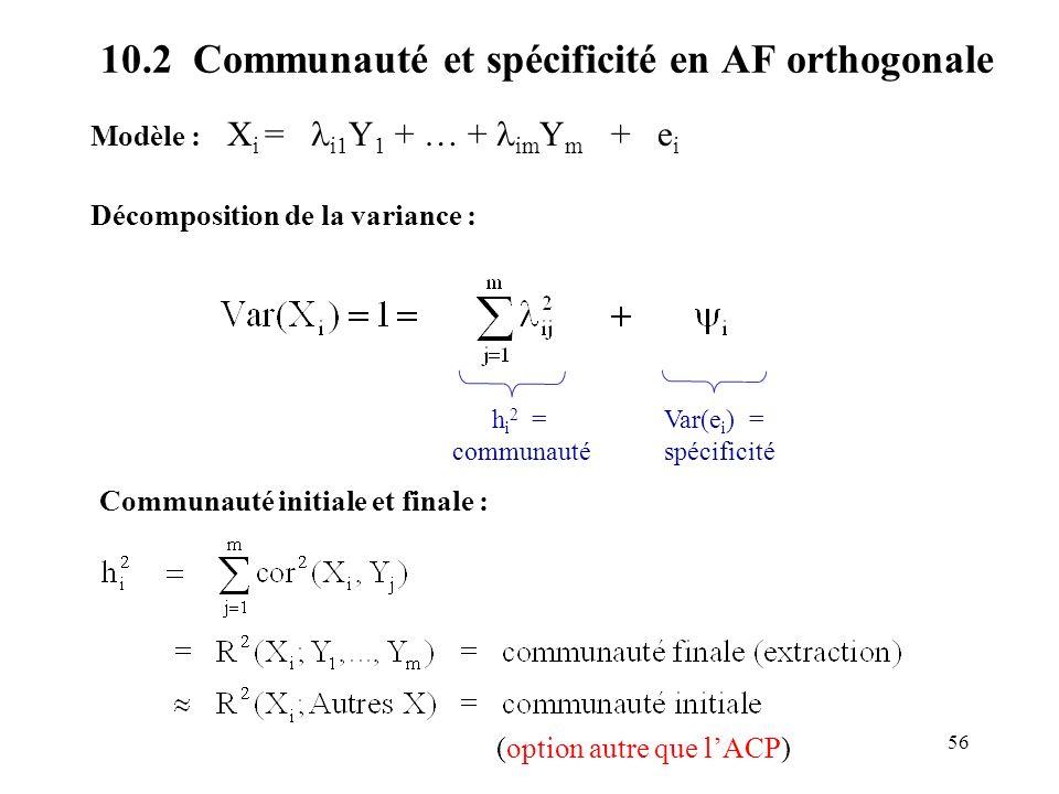 10.2 Communauté et spécificité en AF orthogonale