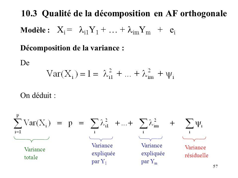 10.3 Qualité de la décomposition en AF orthogonale