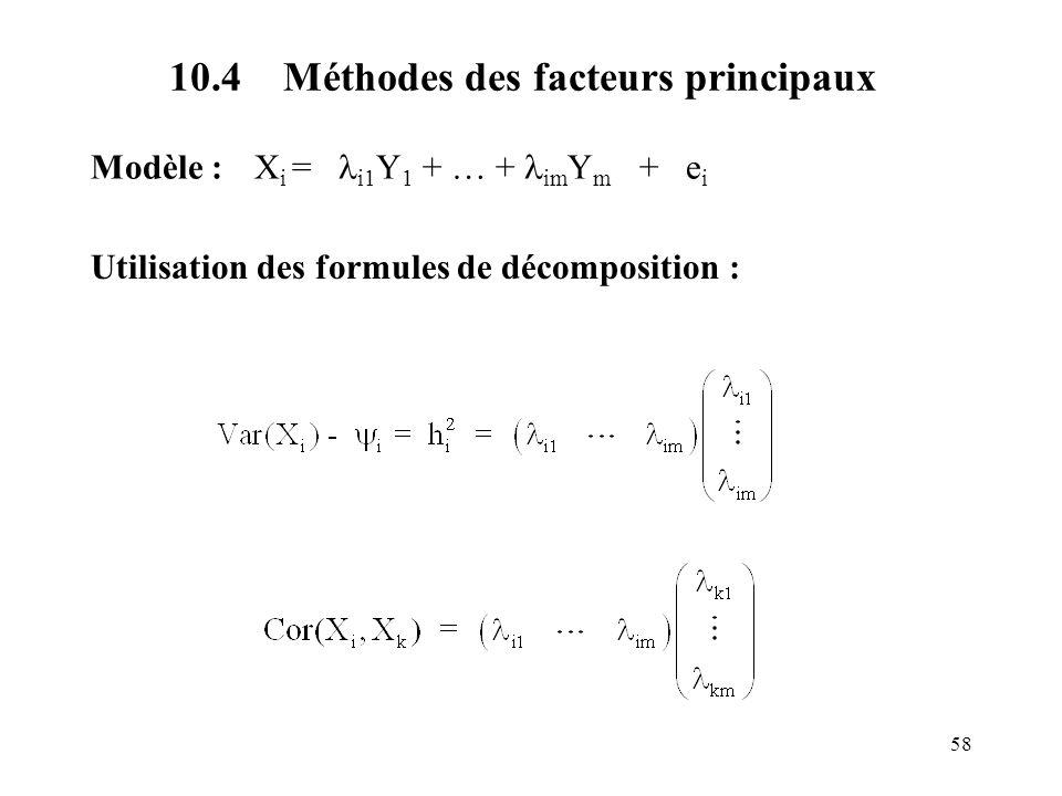10.4 Méthodes des facteurs principaux