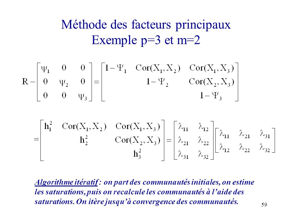 Méthode des facteurs principaux Exemple p=3 et m=2