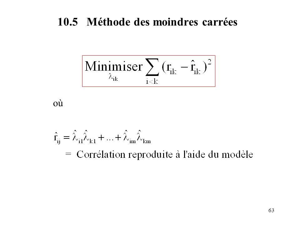 10.5 Méthode des moindres carrées