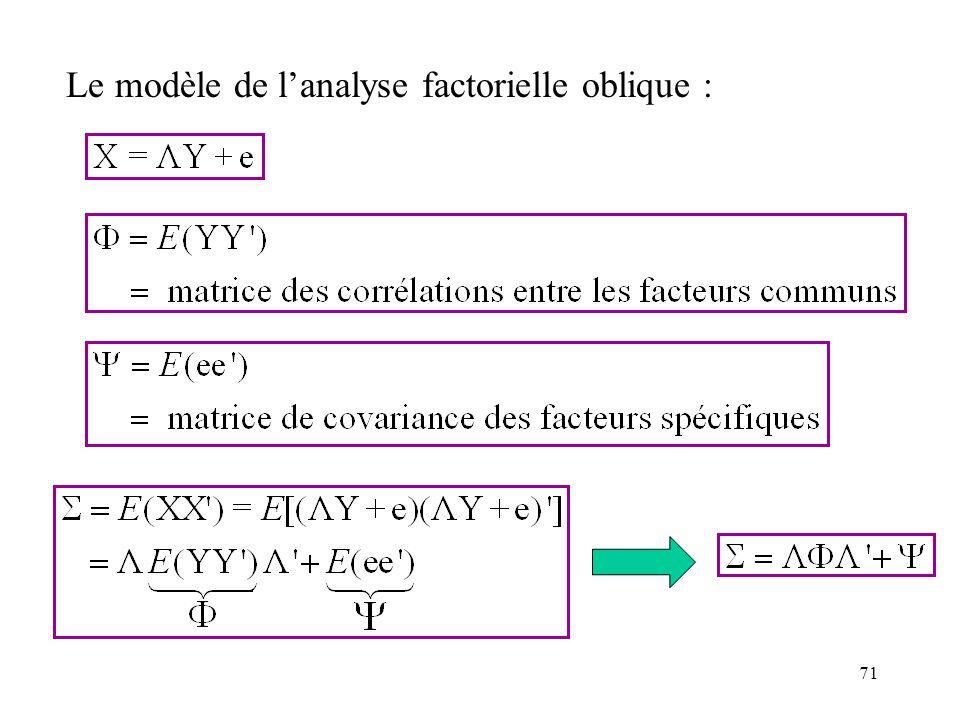 Le modèle de l'analyse factorielle oblique :