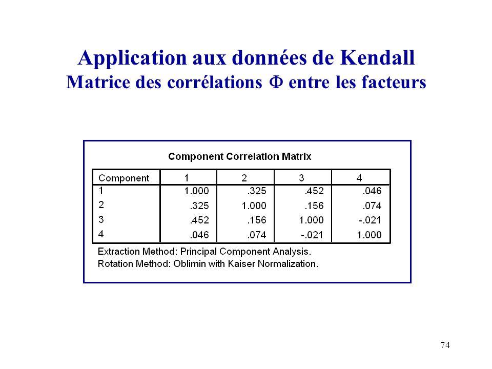 Application aux données de Kendall
