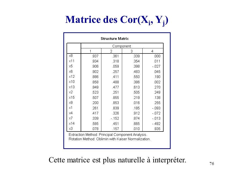 Matrice des Cor(Xi, Yj) Cette matrice est plus naturelle à interpréter.