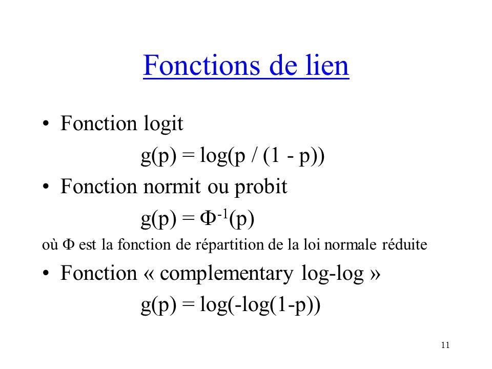Fonctions de lien Fonction logit g(p) = log(p / (1 - p))