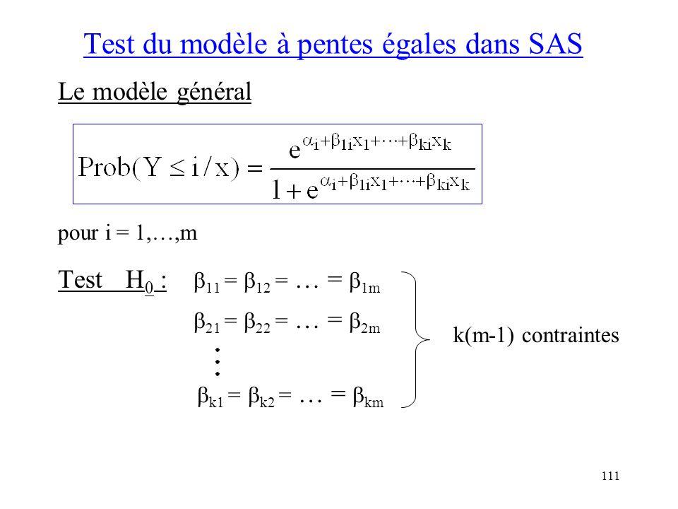 Test du modèle à pentes égales dans SAS