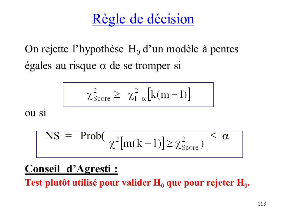 Règle de décision NS = Prob(  