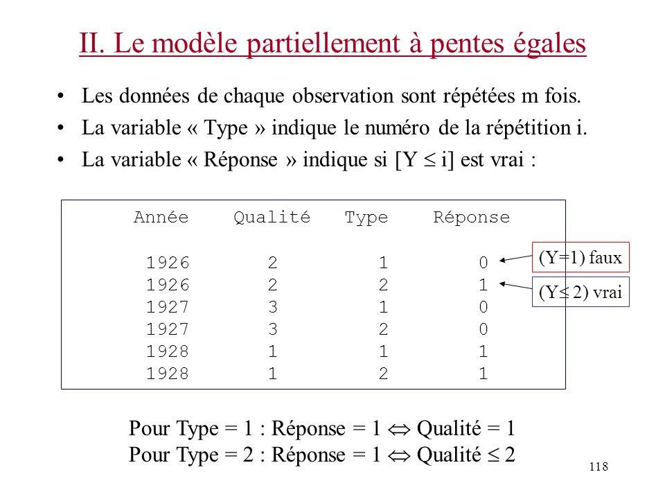 II. Le modèle partiellement à pentes égales