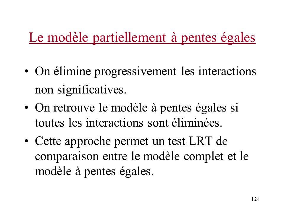 Le modèle partiellement à pentes égales