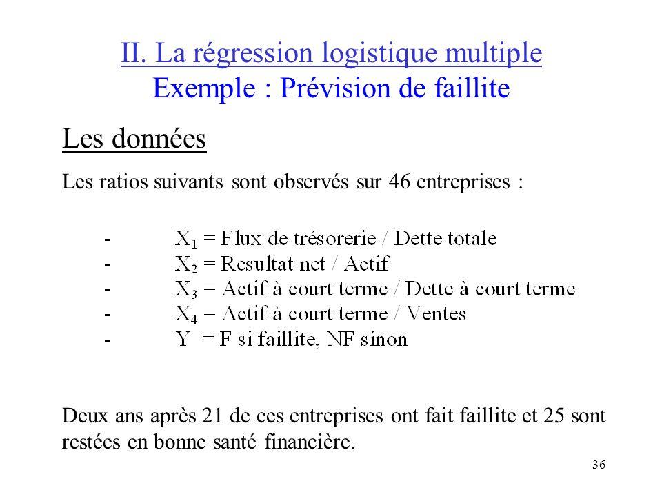 II. La régression logistique multiple Exemple : Prévision de faillite